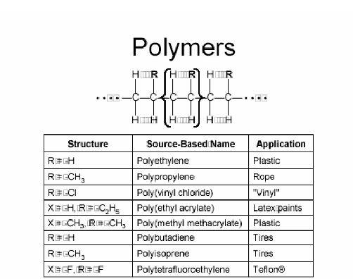 polyme